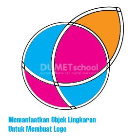 Memanfaatkan Objek Lingkaran Untuk Membuat Logo