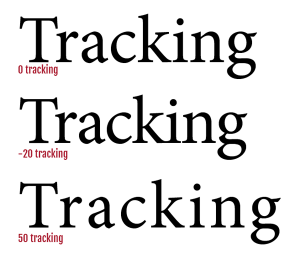 Mengenal Lima Hal Dasar Mengenai Aturan Typografi
